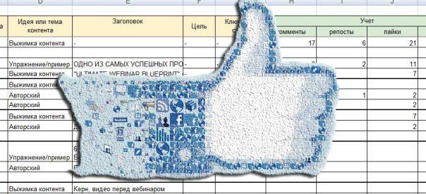 Контент план для социальных сетей пример