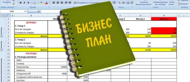 Как составить бизнес план пошаговая инструкция
