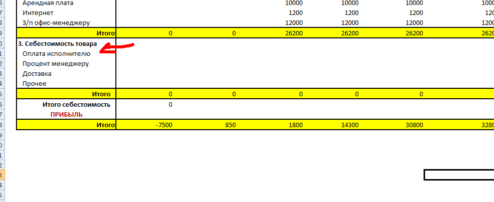 Канцелярские товары расходы