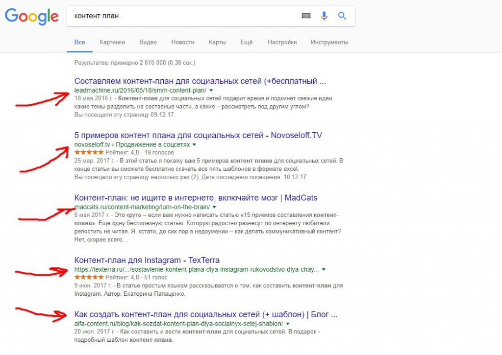 Влияние SSL на выдачу в поиске