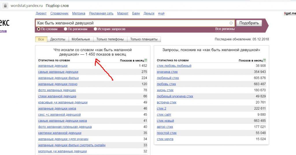 Проверка запроса в YandexWordstat