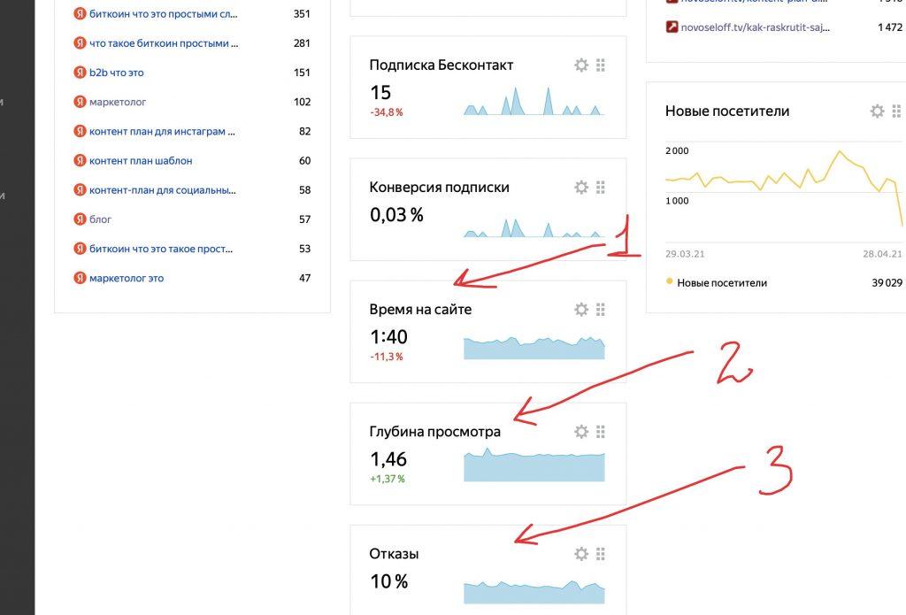 Факторы ранжирования Яндекс в Метрике