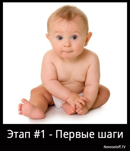 perviy-etap-zarabotka-bez-vlozhenij